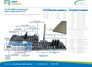 Data sheet for R&R CMM fixtures 1/4-20 plate options with clamping set C